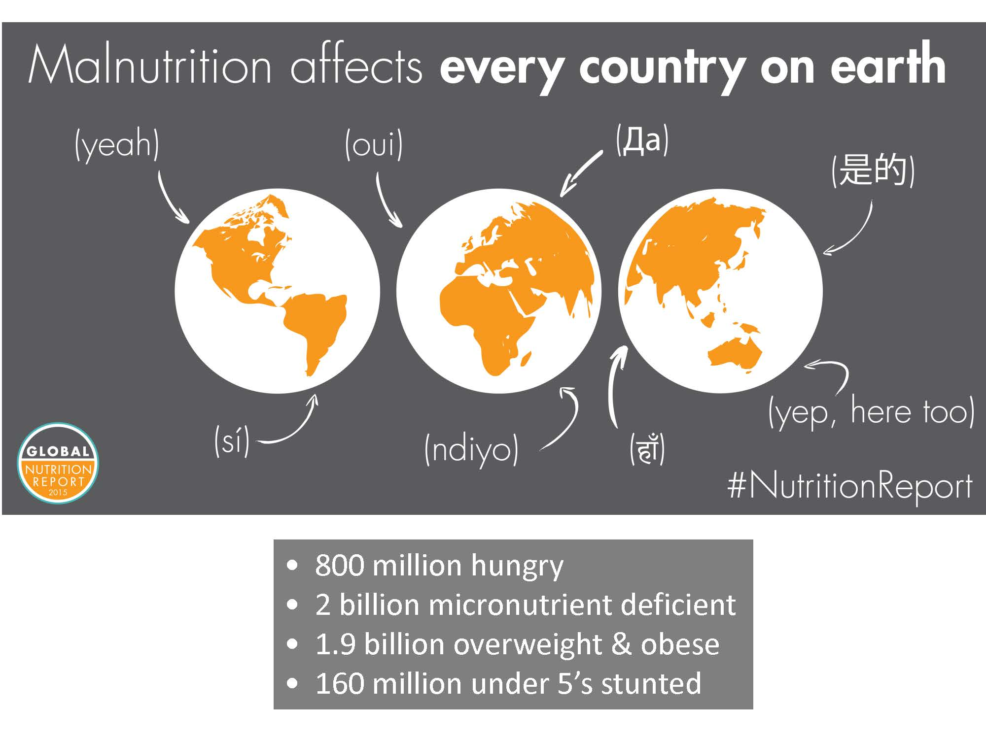 world child hunger facts - world hunger education - world hunger news